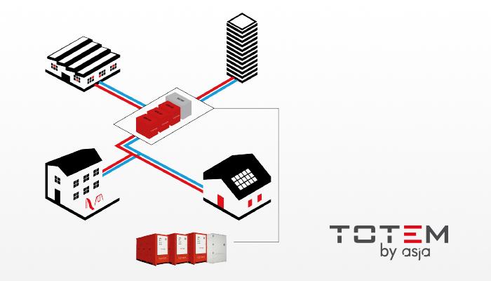 Position Paper: Microcogenerazione, Un Futuro Intelligente E Sostenibile Per L'energia